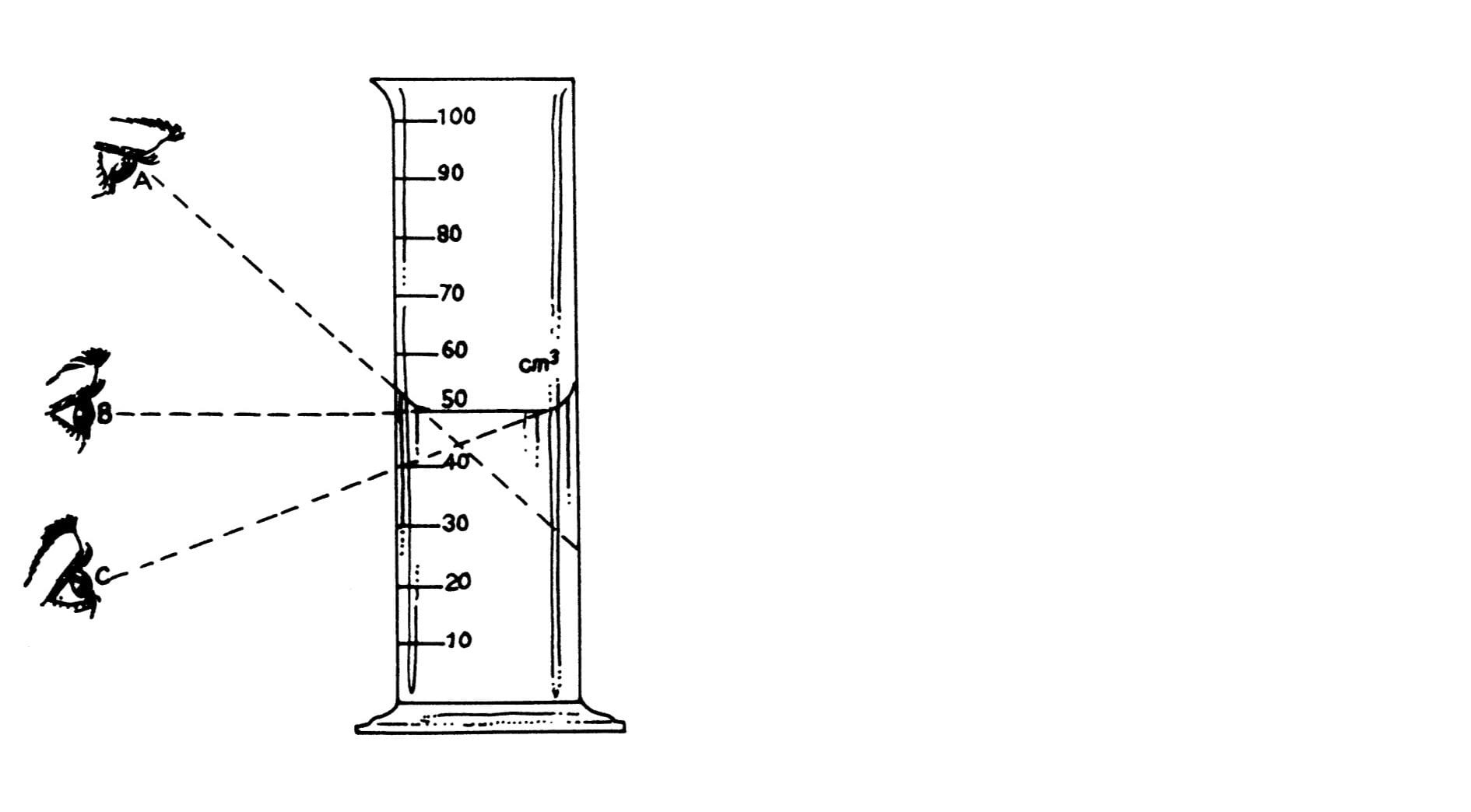 Reading A Graduated Cylinder Worksheet