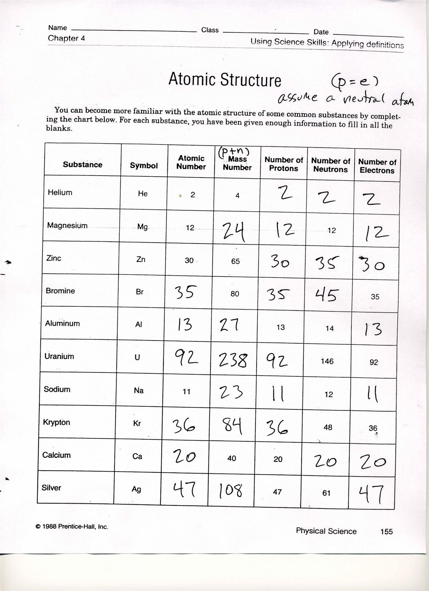 30 Structure Of The Atom Worksheet