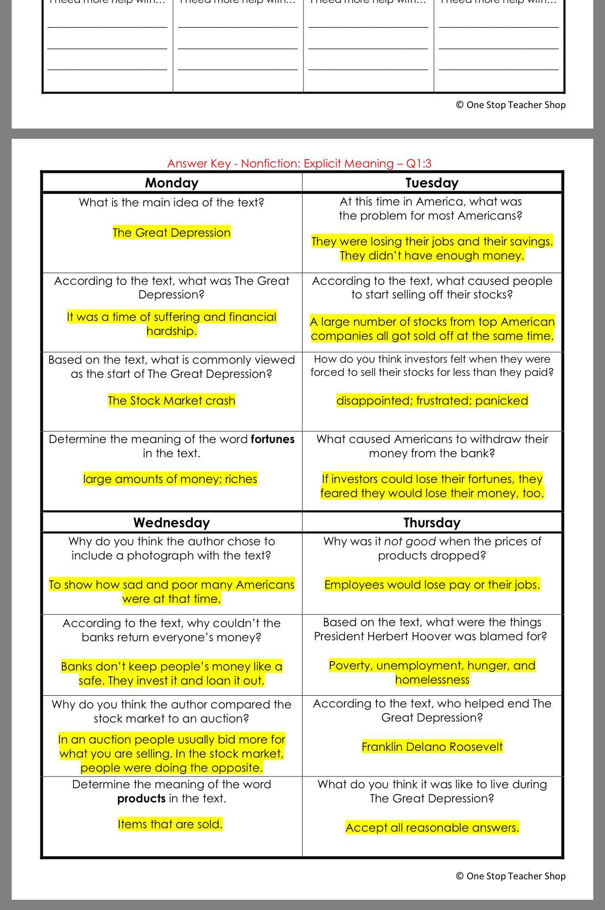 Weather Map Symbols Worksheet Education Template