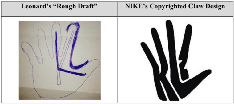 Nike owns the copyright in the Klaw logo