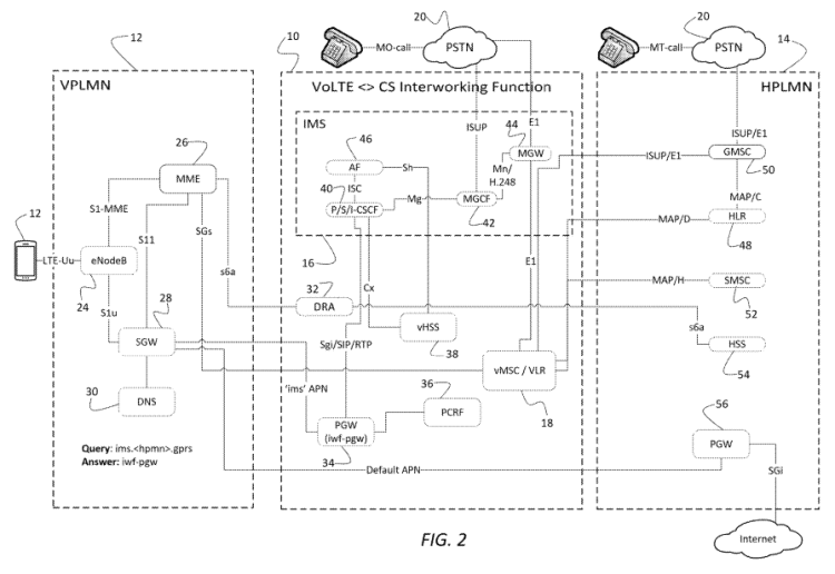 Figure 2  VoLTE circuit switch voice and SMS interworking (US Pat. 11070596)
