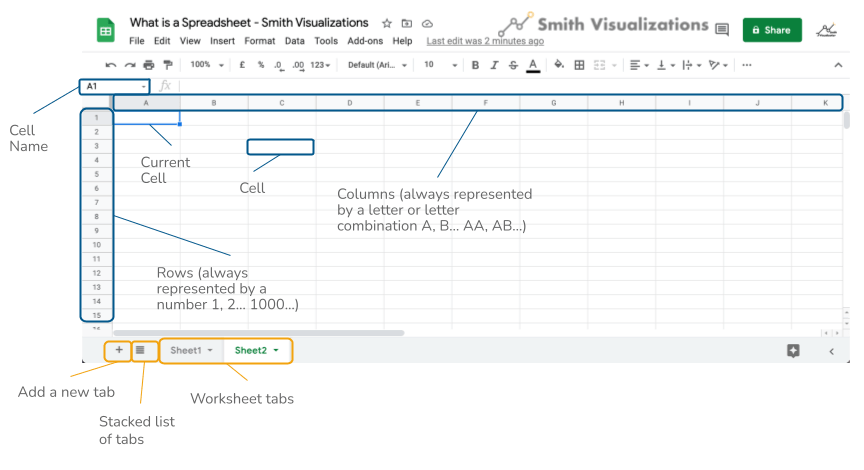 Parts of a spreadsheet