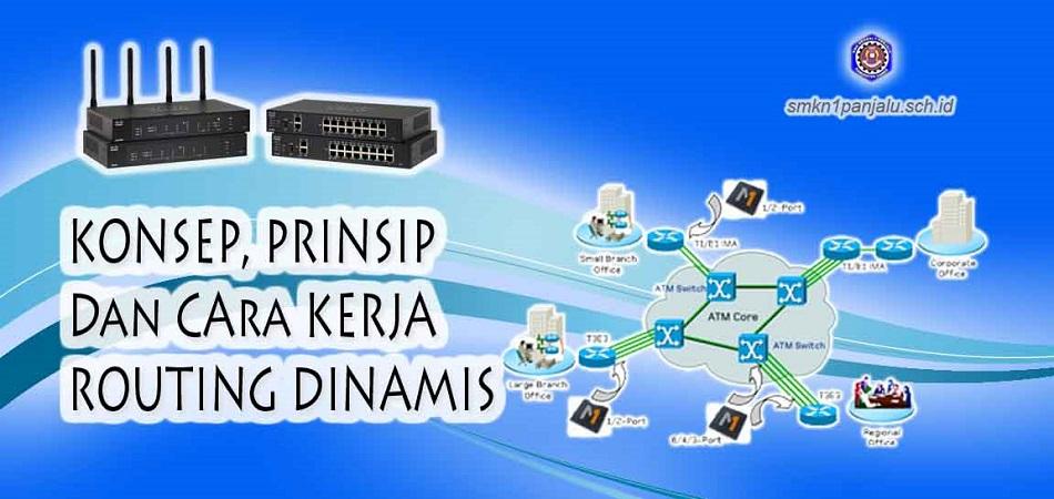 Konsep, Prinsip, Cara Kerja dan Konfigurasi Routing Dinamis (Administrasi Infrastruktur Jaringan SMK TKJ)