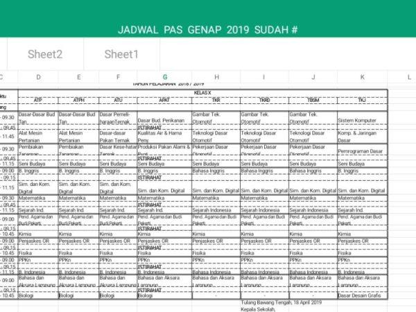 Persiapan Penilaian Akhir Semester (PAS) SMK NEGERI 1 Tulang Bawang Tengah TP.2018-2019
