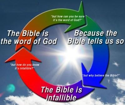 circular_reasoning