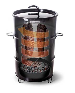pit barrel cooker overview