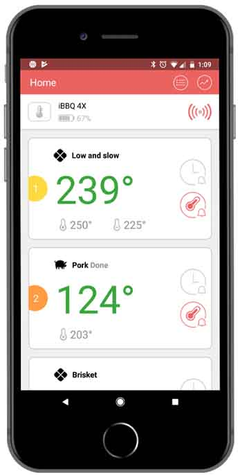 Inkbird App controls