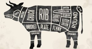 Cow diagram showing various cuts of beef