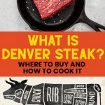what is denver steak