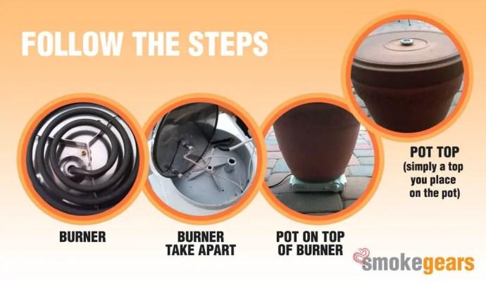 How to make a homemade smoker