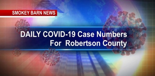 COVID-19 Daily Case Number Report (ROBERTSON)