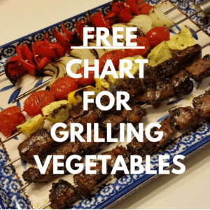 Vegetable kebabs and beef kebabs on a blue tray with text Free Chart For Grilling Vegetables