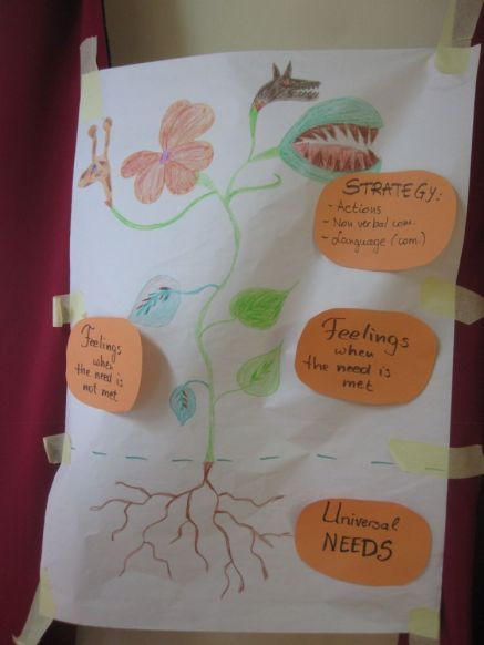 smokinya_involved-empathic-communication-training-course-in-czech-rep_008