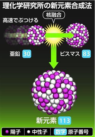 japonium-1