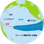 エルニーニョの代わりに発生率高まるラニーニャ現象とは?その仕組みや日本への影響など