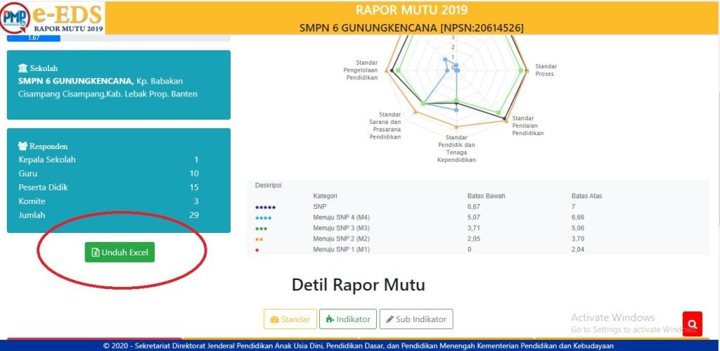 Cara Download Rapor Mutu 2020