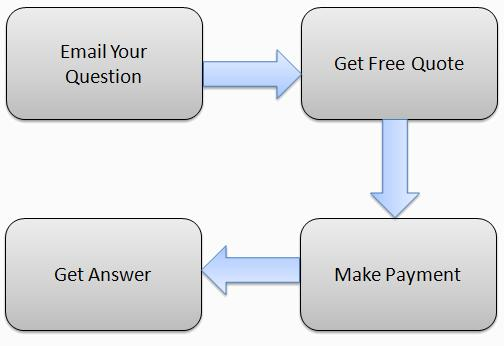 How to buy answer from SMQ