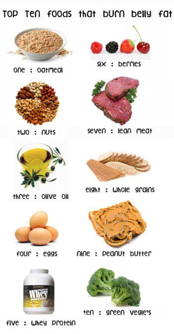10-foods-that-burn-belly-fat