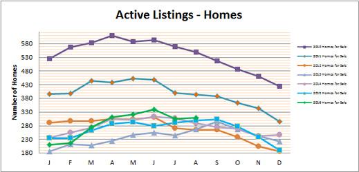 smyrna-vinings-homes-for-sale-august-2016