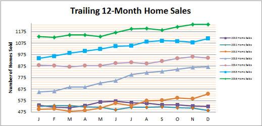Smyrna Vinings Home Buyers - Smyrna Vinings Home Sales