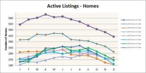 Smyrna Vinings Homes for Sale November 2017