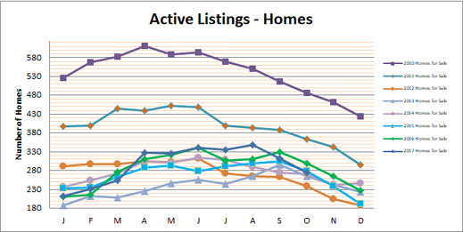 Smyrna Vinings Homes for Sale November 2017