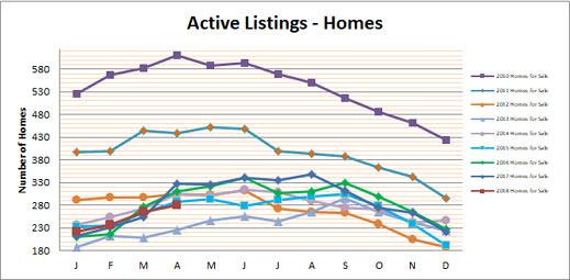 Smyrna Vinings Homes for Sale April 2018