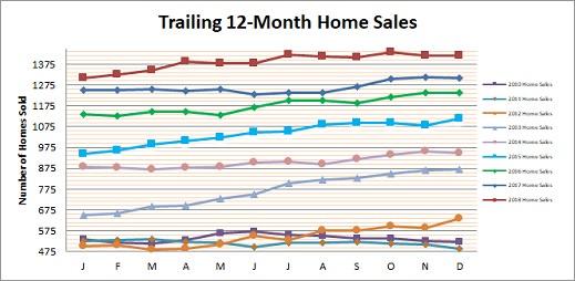 Smyrna Vinings Home Sales December 2018