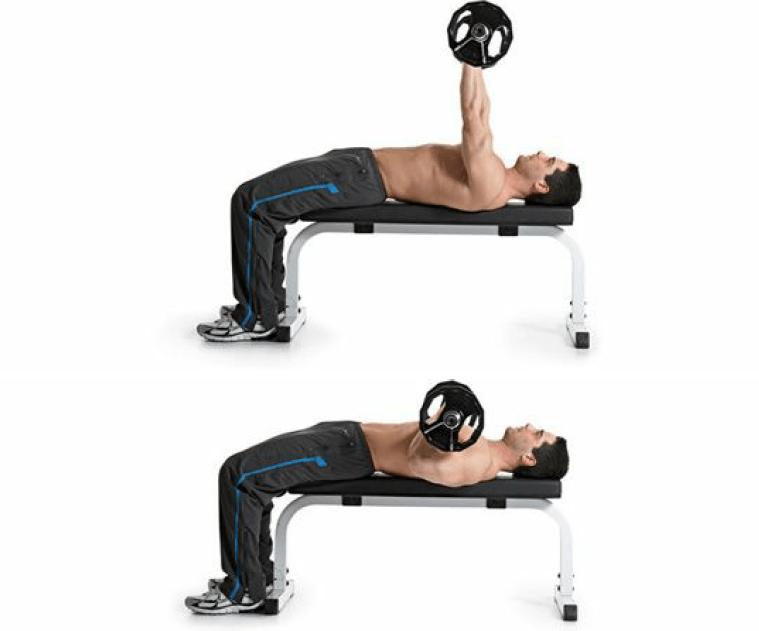 8 лучших тренировок для рук