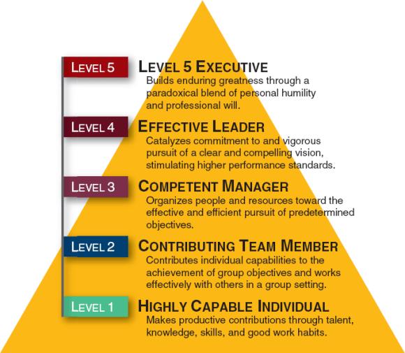 sn_level5leader