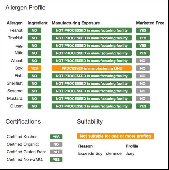 allergen-profile