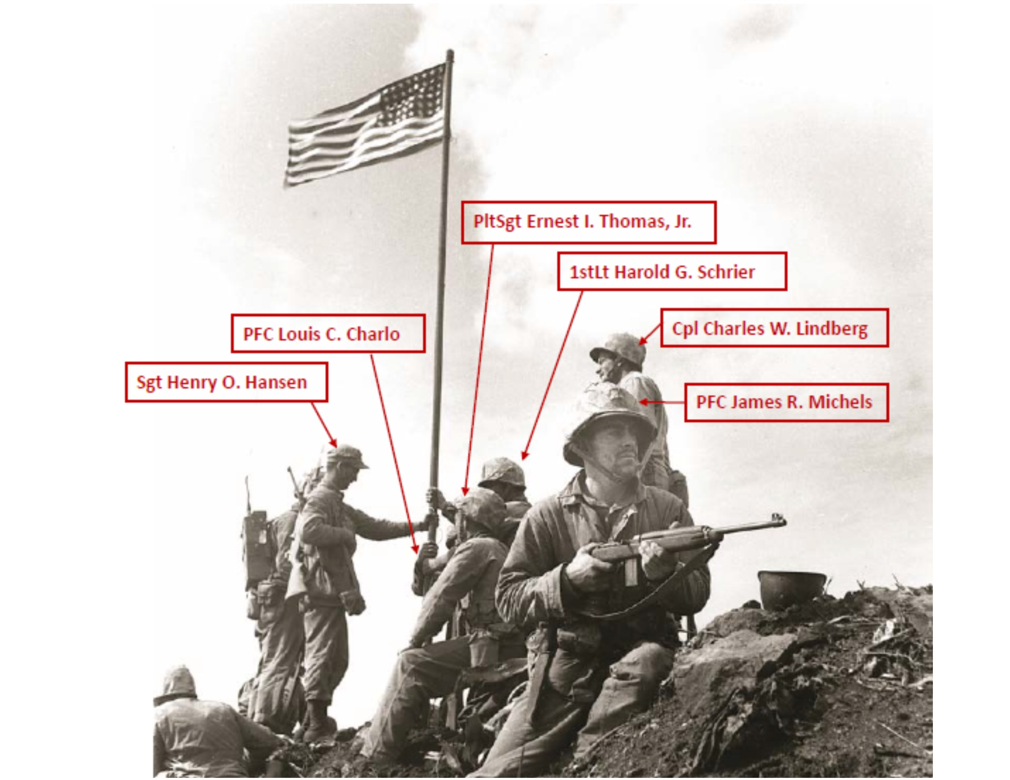 original Iwo JIma flag raising with IDs