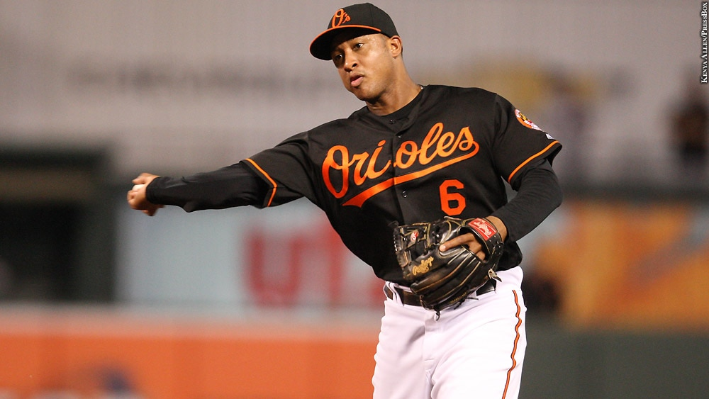 Why An Extension For Jonathan Schoop Makes Sense For Orioles