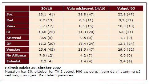 TV_2_Nyhederne_2007_10_31_01_15_38.jpg