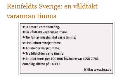 Beska_droppar__Reinfeldts_Sverige__en_vldtkt_varannan_timma_08_03_2008_01_15_17.jpg