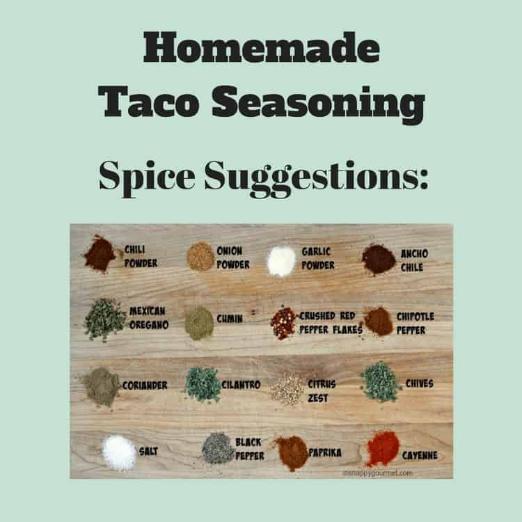 Homemade Taco Seasoning - ingredients and spices