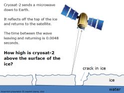 cryosat 2 powerpoint presentation