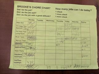chore_chart