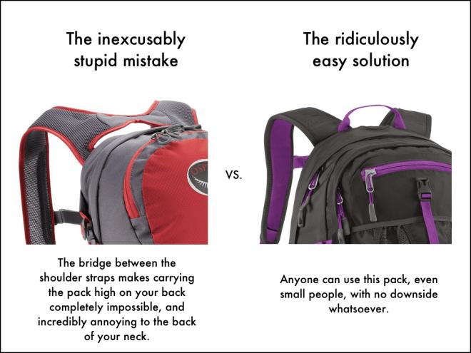 Bridge shoulder strap