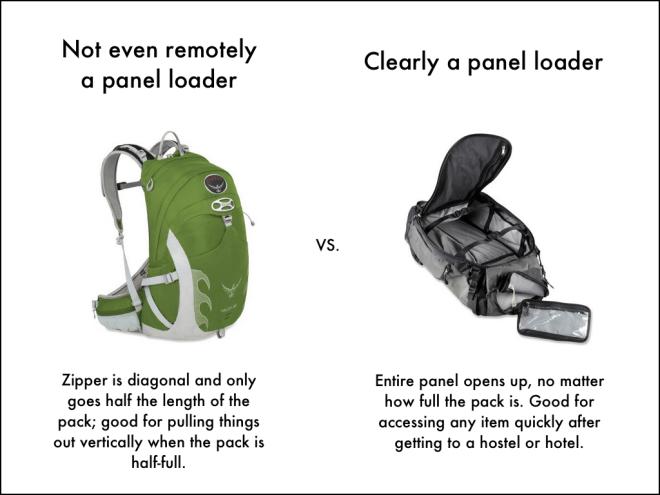Panel loading explanation.