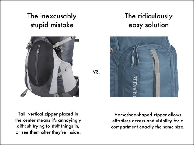 Vertical zipper