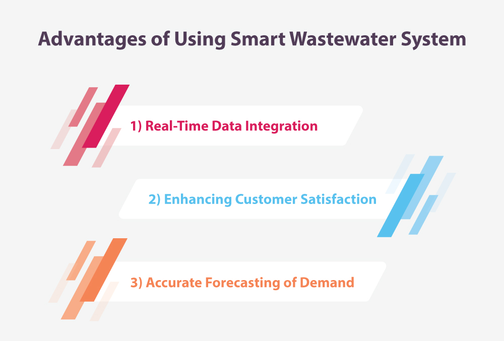 Advantages of Using Smart Wastewater System