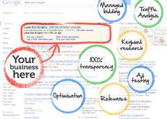 Why Use AdWords? Here Are 10 Reasons