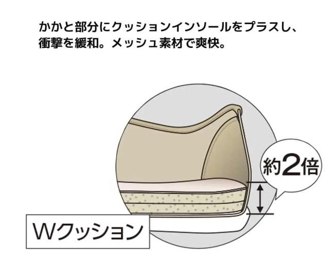 Wクッションメッシュ 建さん 作業靴 Workman Sneaker スニーカー
