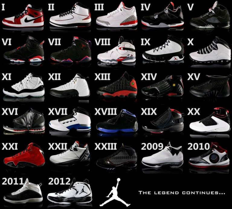 tbt air jordan xix  sneaker history  podcast news