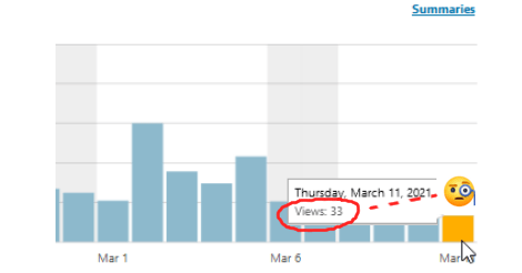 Screencapture image of our paltry page views chart. At the beginning of March there were some outstanding days, probably from Tarotscopes. But today, only 33 people have viewed our efforts so far.