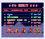 Super Mario Kart 05