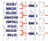NBA All-Star Challenge 10
