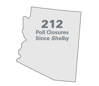 arizona-polls-closed