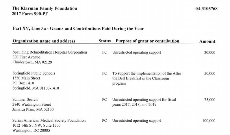 Seth Klarman foundation funds Syrian American Medical Society SAMS